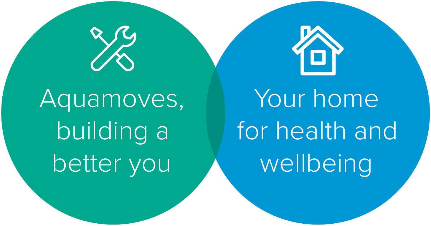 Aquamoves, bulding a better you. Your home for health and wellbeing.